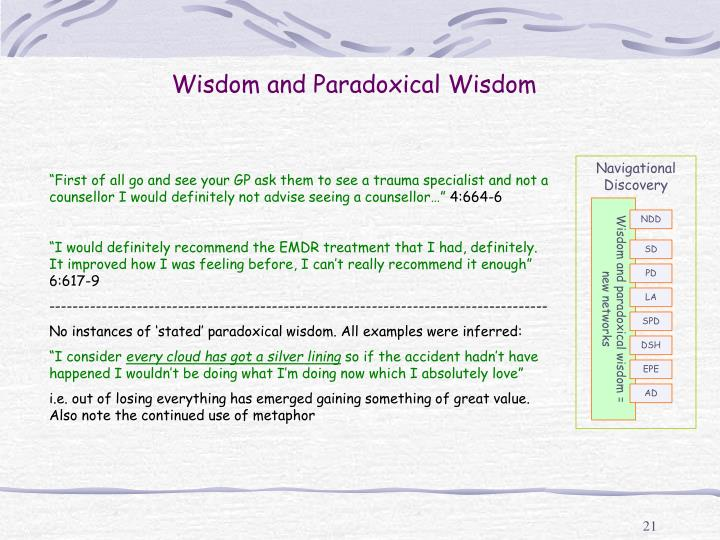Wisdom and Paradoxical Wisdom