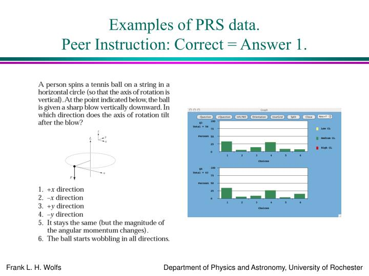 Examples of PRS data.
