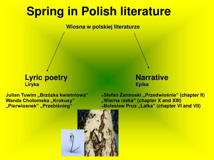 Spring in Polish literature