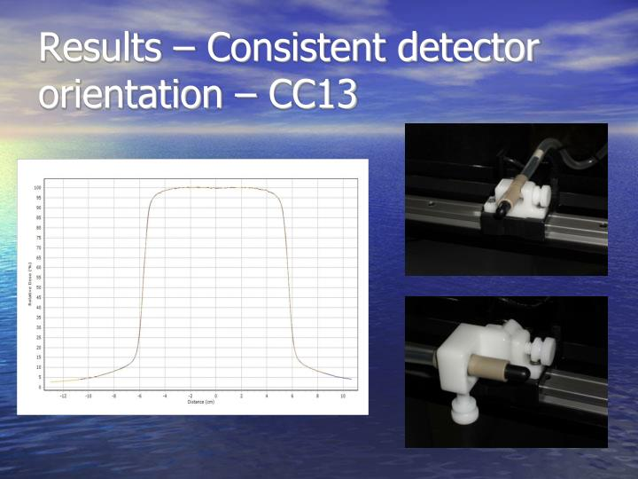 Results – Consistent detector orientation – CC13