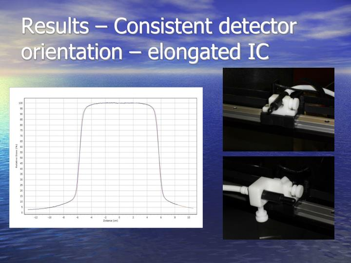 Results – Consistent detector orientation – elongated IC