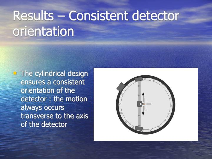 Results – Consistent detector orientation