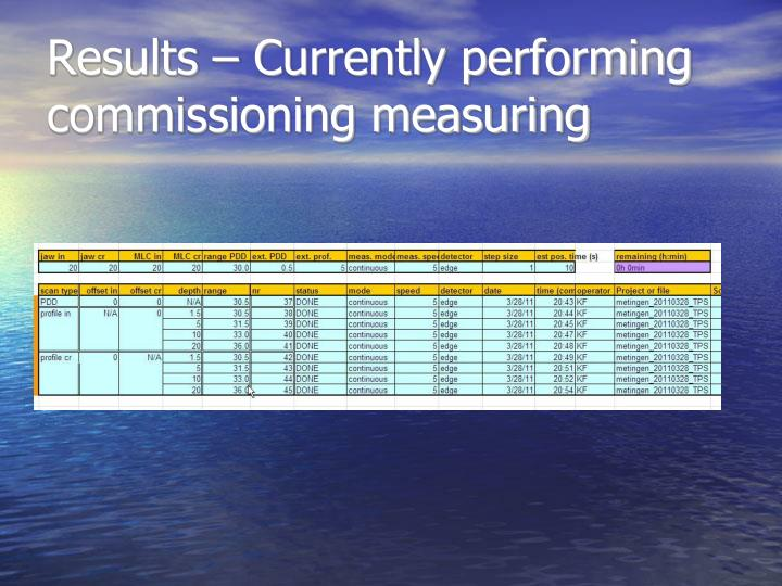 Results – Currently performing commissioning measuring
