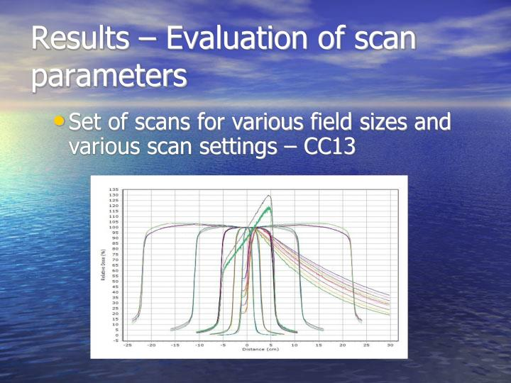 Results – Evaluation of scan parameters