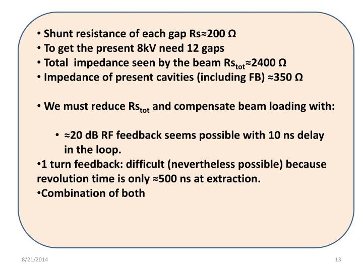 Shunt resistance of each gap Rs≈200