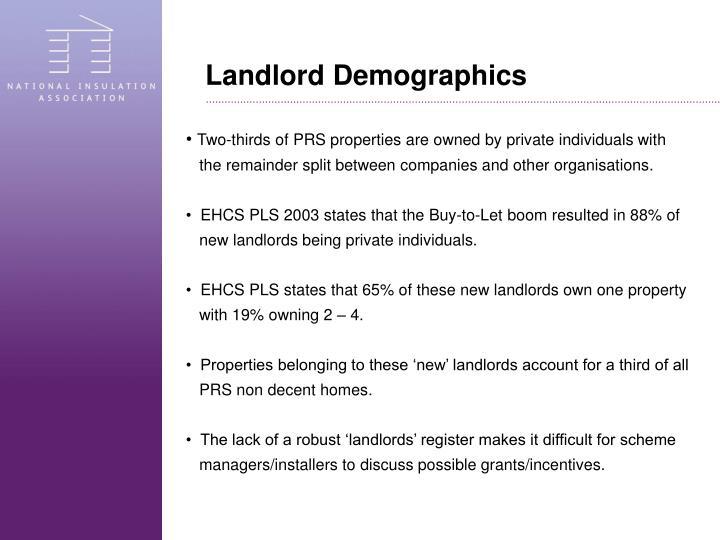 Landlord Demographics