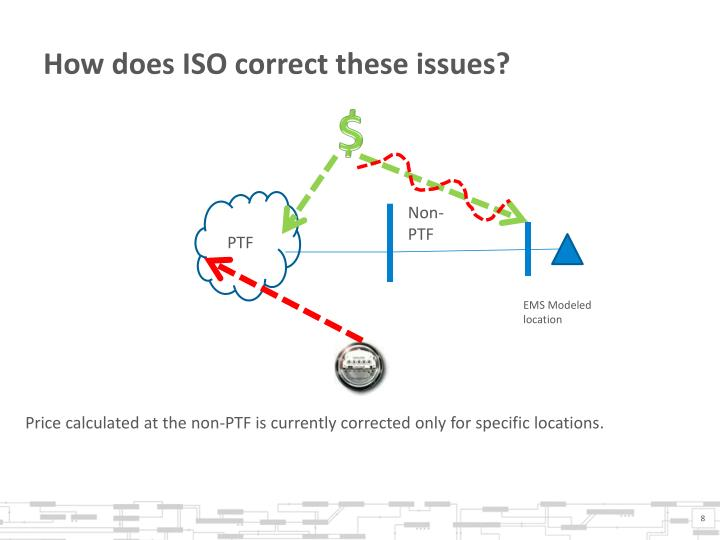How does ISO correct these issues?