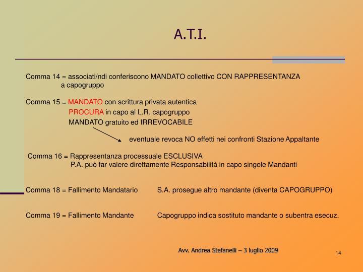 A.T.I.