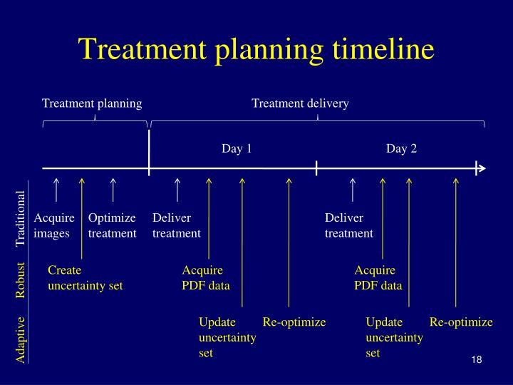 Treatment planning timeline