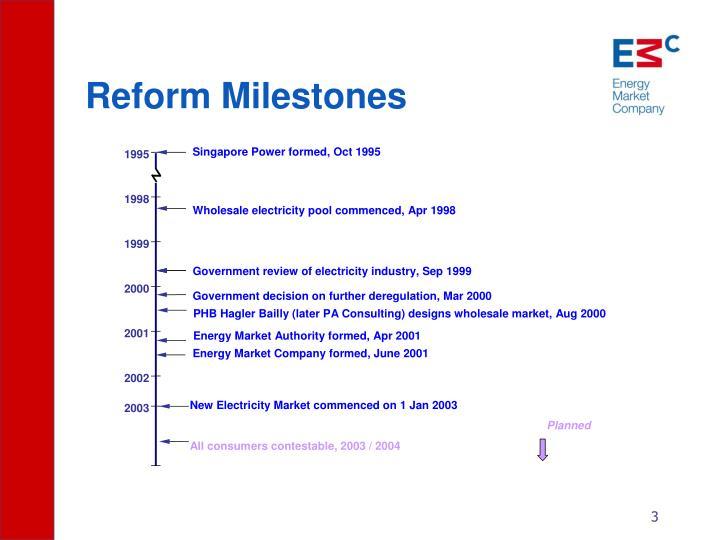 Reform Milestones