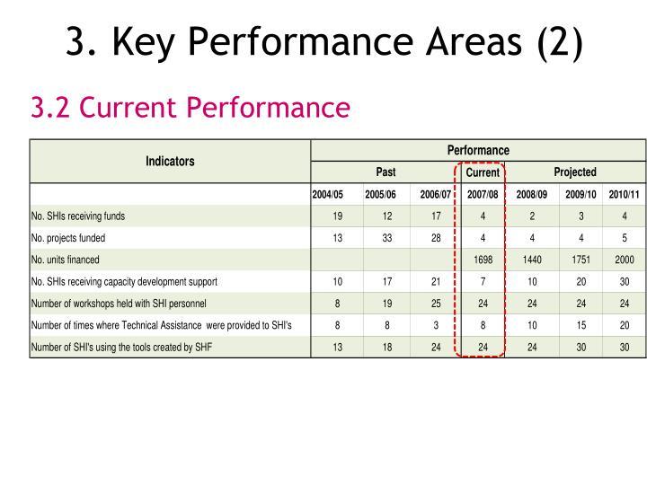 3. Key Performance Areas (2)