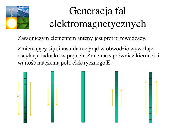 Generacja fal elektromagnetycznych