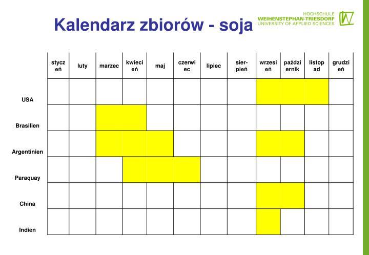 Kalendarz zbiorów