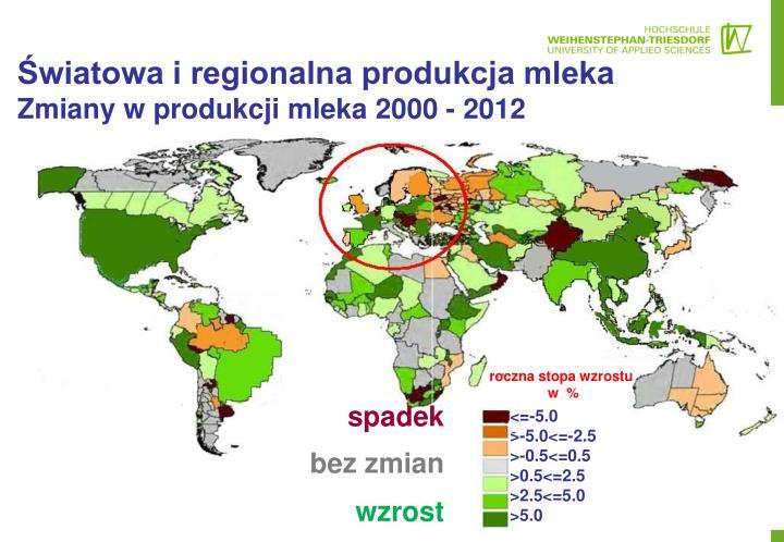 Światowa i regionalna produkcja mleka