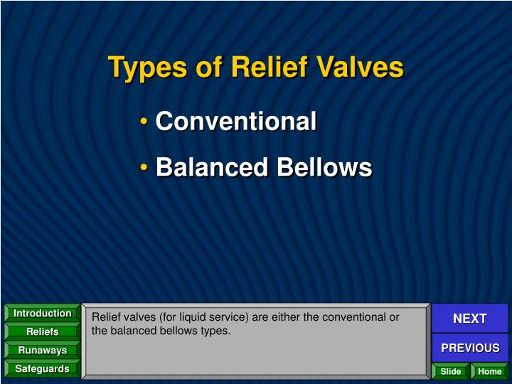 Types of Relief Valves