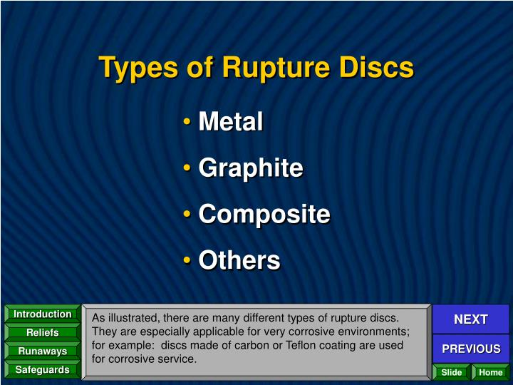 Types of Rupture Discs