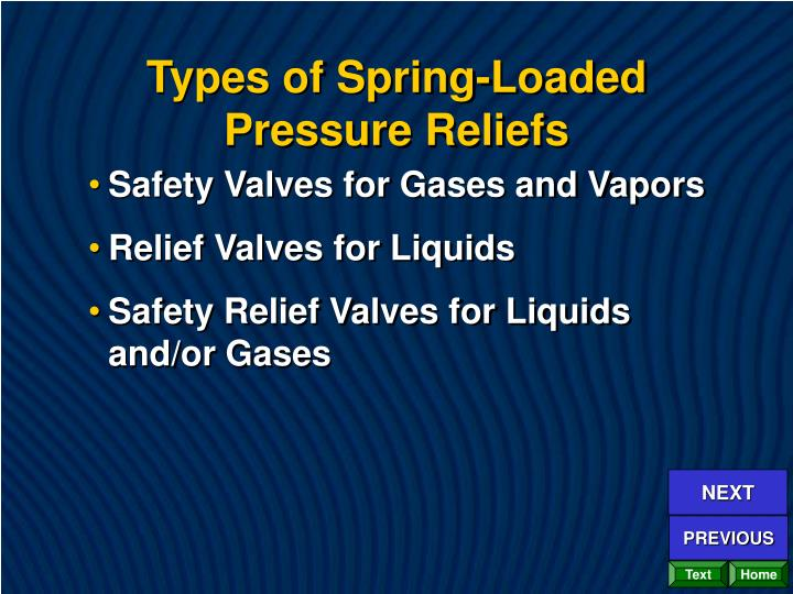 Types of Spring-Loaded