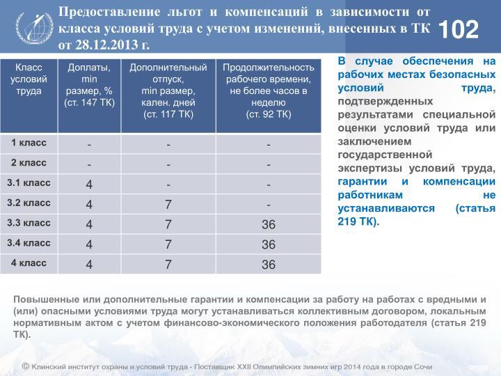 Предоставление льгот и компенсаций в зависимости от класса условий труда с учетом изменений, внесенных в ТК от 28.12.2013 г.