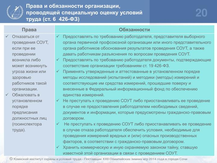 Права и обязанности организации, проводящей специальную оценку условий труда (ст. 6  426-ФЗ)