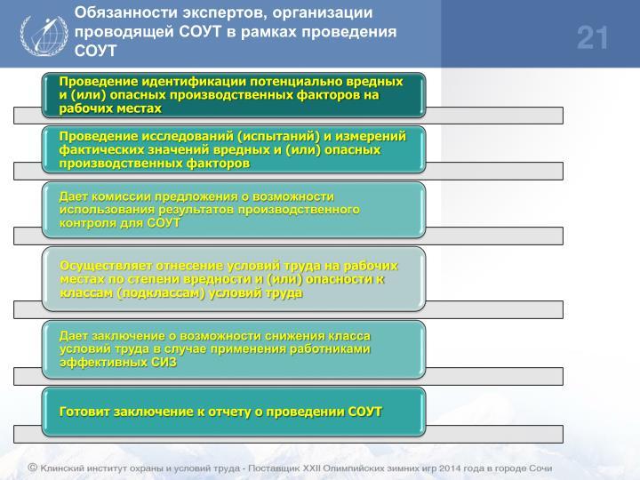 Обязанности экспертов, организации проводящей СОУТ в рамках проведения СОУТ