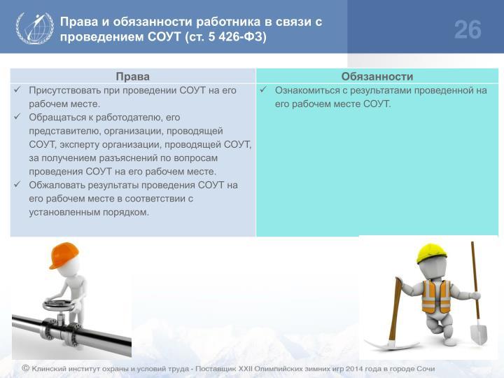 Права и обязанности работника в связи с проведением СОУТ (ст. 5 426-ФЗ)