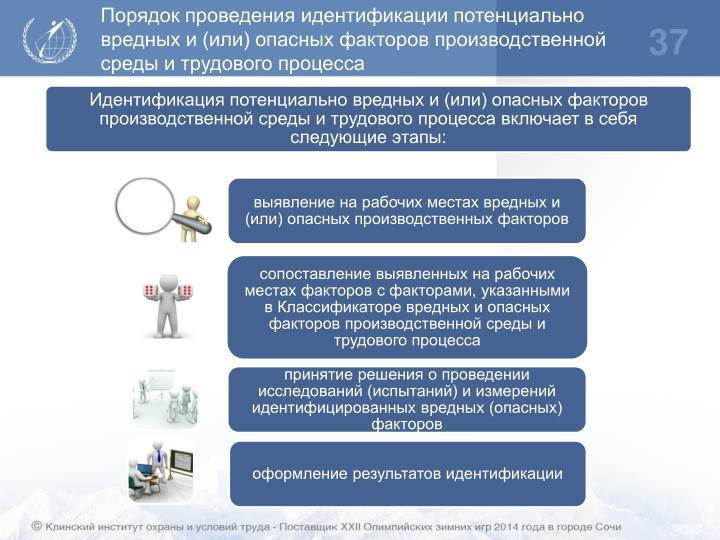 Порядок проведения идентификации потенциально вредных и (или) опасных факторов производственной среды и трудового процесса