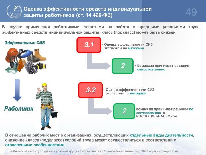 Оценка эффективности средств индивидуальной защиты работников (ст. 14 426-ФЗ)
