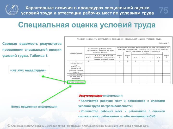 Характерные отличия в процедурах специальной оценки