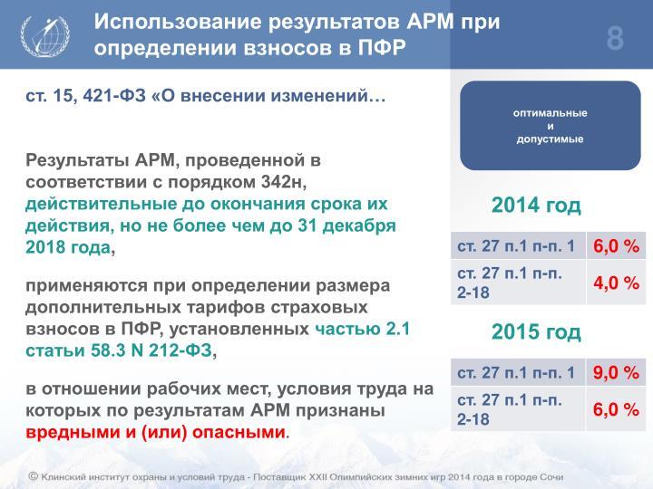 Использование результатов АРМ при определении взносов в ПФР