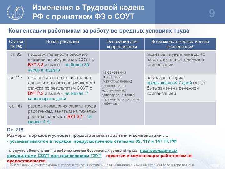 Изменения в Трудовой кодекс РФ с принятием ФЗ о СОУТ