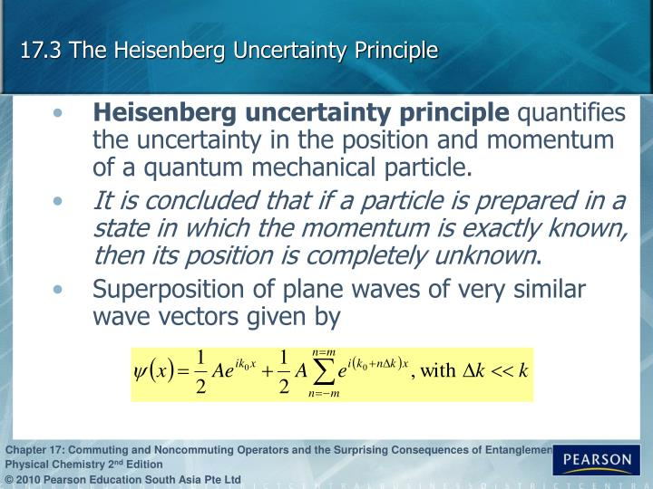 17.3 The Heisenberg Uncertainty Principle