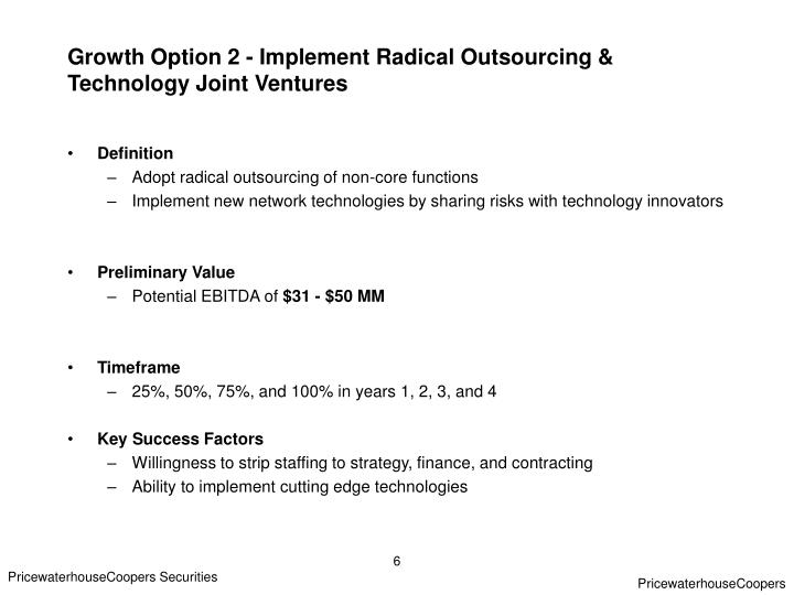 Growth Option 2 - Implement Radical Outsourcing & Technology Joint Ventures