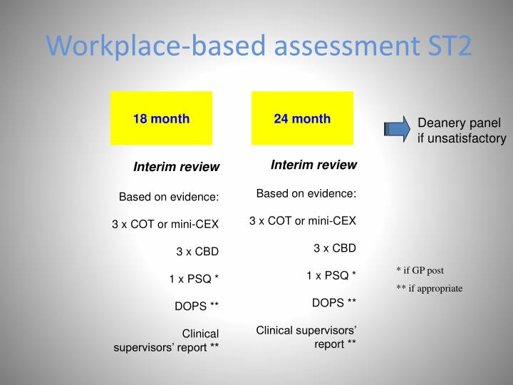 Workplace-based assessment ST2
