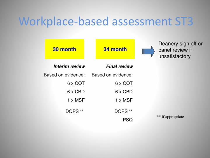 Workplace-based assessment ST3