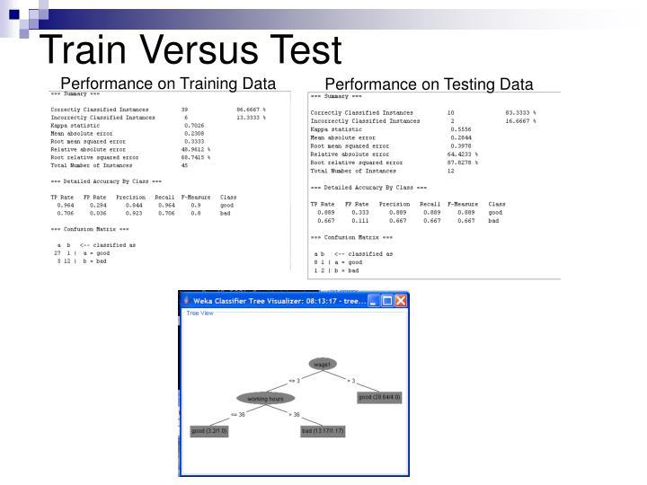 Train Versus Test
