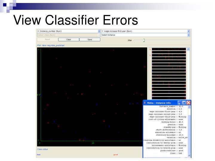 View Classifier Errors