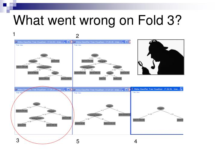 What went wrong on Fold 3?
