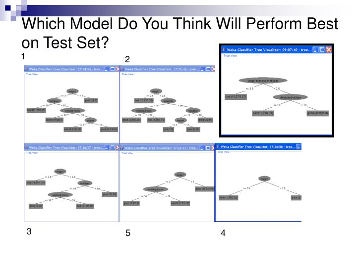 Which Model Do You Think Will Perform Best on Test Set?