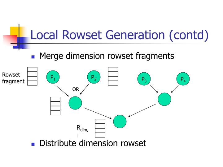 Local Rowset Generation (contd)