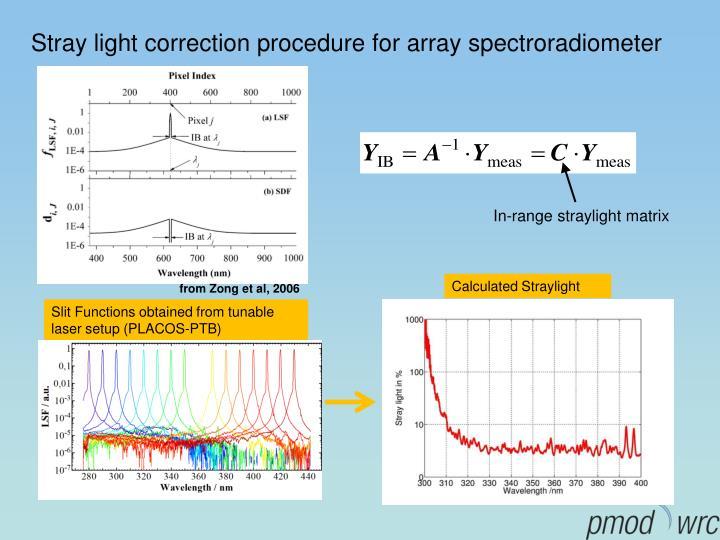 Stray light correction procedure for array spectroradiometer