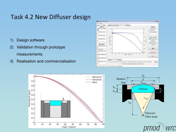 Task 4.2 New Diffuser design