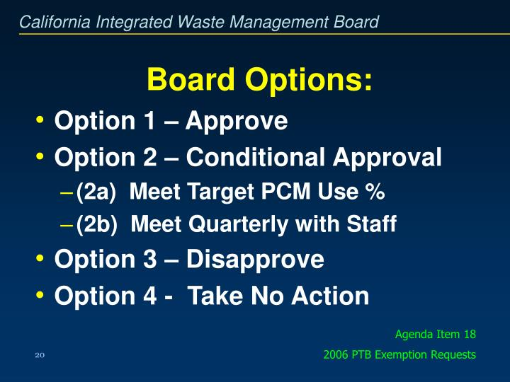 Board Options: