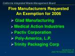 five manufacturers requested an exemption for 2006