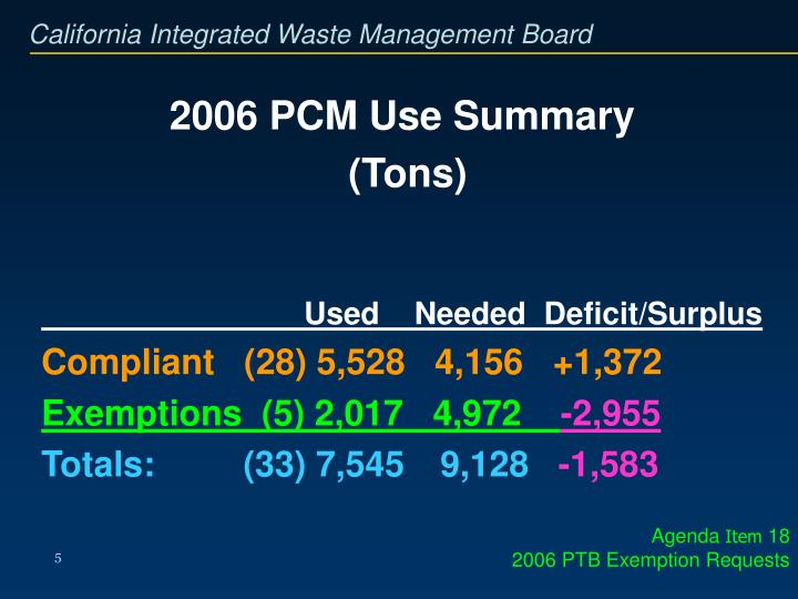 2006 PCM Use Summary