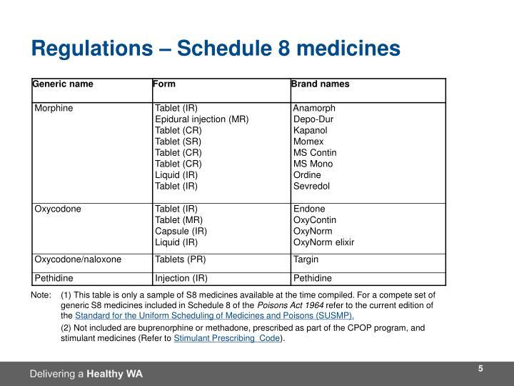 Regulations – Schedule 8 medicines
