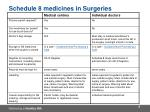 schedule 8 medicines in surgeries