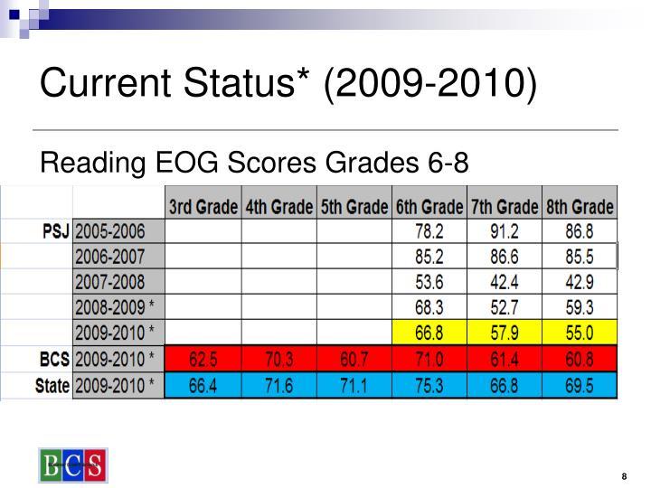 Current Status* (2009-2010)