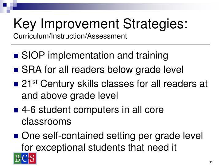 Key Improvement Strategies: