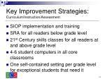 key improvement strategies curriculum instruction assessment