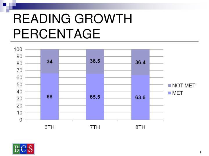 READING GROWTH PERCENTAGE